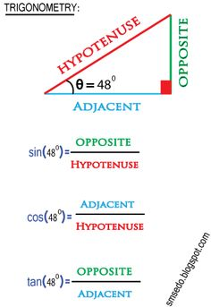 TRIGONOMETRY: Solve sin(θ)= ? cos(θ)= ? and tan(θ)= ?