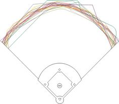 All of the Major League baseball stadium outlined