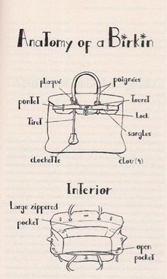 History of a firm: Hermès and its legendary Birkin bag - Hermes Handbags - . - History of a firm: Hermès and its legendary Birkin bag – Hermes Handbags – Ideas of Hermes Han -