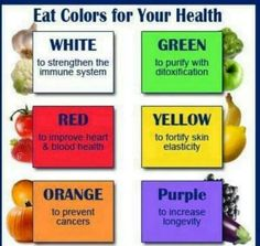 Colors for your health