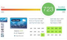 Quizzle is the only place on the web where you can get a free VantageScore credit score and an Equifax credit report