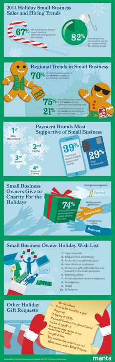 2014 holiday small business sales and hiring trends