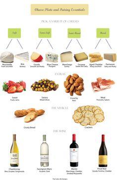 Cheese-Pairings, so necessary!