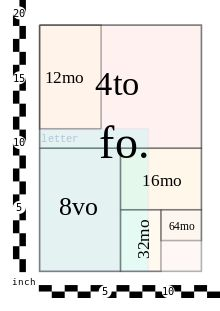 https://en.wikipedia.org/wiki/Book_size