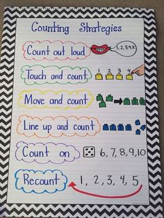 Pin by amy beaudin on education kindergarten anchor charts, preschool math, Kindergarten Anchor Charts, Numbers Kindergarten, Math Numbers, Preschool Math, Math Classroom, Teaching Math, Kindergarten Counting, Kindergarten Math Journals, Preschool Charts