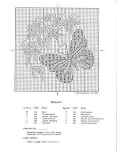 Schema punto croce Quadro Farfalle Fiori E