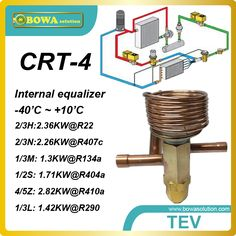 CRT-4 R407c cooling capacity integrated TX valve with solder connection working for refrigerated cabinet, it can be customized