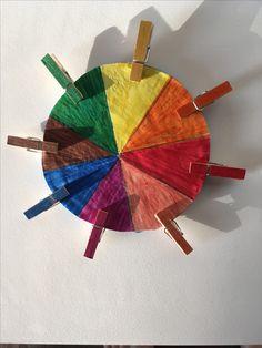 Farben lern Tafel