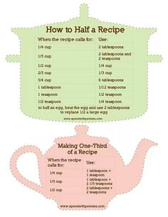 cooking tips - I end up having to do the math for this all the time! Guide to Halving a Recipe! by juliette Cooking 101, Cooking Recipes, Cooking Hacks, Cooking Turkey, Beef Recipes, Salad Recipes, Kitchen Cheat Sheets, Half And Half Recipes, How To Half A Recipe