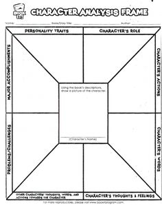 Printables Character Analysis Worksheet character trait paragraph and language on pinterest