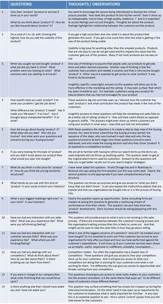 order an case study British Proofreading A4 (British/European) Ph.D.