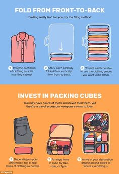 Packing cubes are an accessory that everyone seems to love, according to the infographic