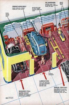 """1) """"Tomorrow's"""" Gas Station (Popular Science circa 1946) You may never drive up to a service station that looks exactly like this for it contains almost every attractive improvement with which seven of the biggest oil companies hope to lure customers away from each other when materials and labor are available. In addition to what you can see, most stations will have fluorescent lighting. Some will have transparent glass partitions."""
