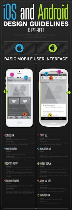 30 Cheatsheets & INFOGRAPHIC For #Mobile #App Developers - iOS & Android