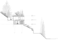 Image result for levels architecture section