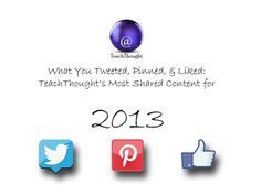 What You Tweeted, Pinned, & Liked: TeachThought's Most Shared Content Of 2013