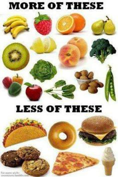 Eating healthy #eathealthy #weightloss