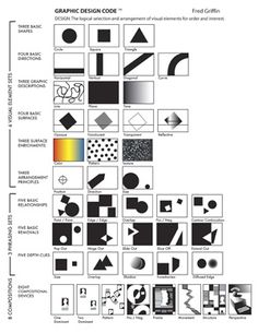 Fred Griffin Art: Graphic Design Principles...these are the elements i remember! great find!!
