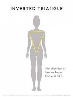 Inverted Triangle Body Type // Find Your Real Body Type