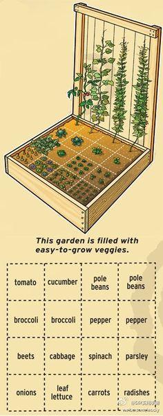 creative gardening stuff. Easy raised garden plan.