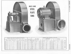 Foundry Plant For Iron, Steel, Brass