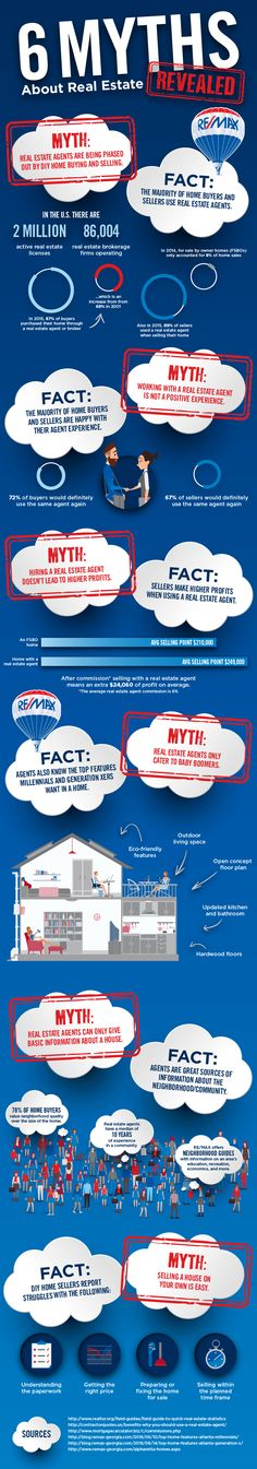 6 Real Estate Myths Revealed - Georgia - RE/MAX of Georgia http://www.remax-georgia.com/real-estate-myths-infographic.aspx