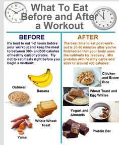 What To Eat Before And After A Workout #Health #Fitness  #Tip