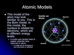 Rutherford Model, Ernest Rutherford, Modern Atomic Model, History Of Atomic Theory, Plum Pudding Model, Model Theory, Bohr Model, Science Resources, Energy Level
