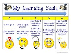 5 point learning Scale to use with students to check their understanding. Assessment For Learning, Learning Targets, Learning Goals, Instructional Coaching, Instructional Strategies, Teaching Activities, Teaching Resources, Teaching Strategies, New Classroom
