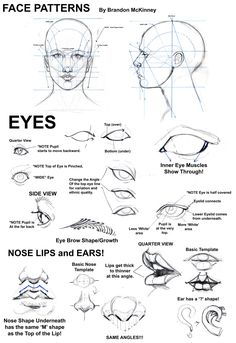 deviantart: Face Patterns Tutorial by Snigom This is great! I get a lot of requests for tips on drawing faces, which I will still do - but...