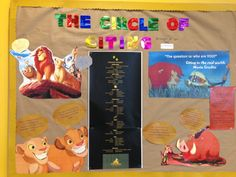Writing Center Bulletin Board:The Circle of Citing- how Disney cited the Lion King