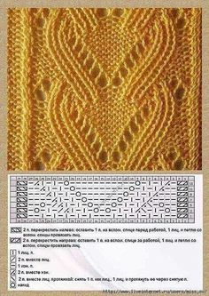 Lace for a central panel