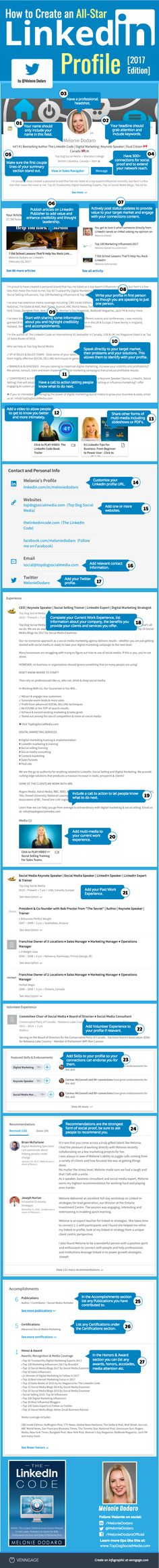 How to Create an All-Star #LinkedIn Profile #Infographic #SocialMedia