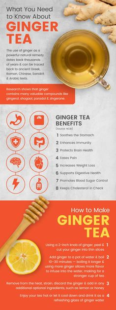Ginger Tea Benefits for Digestion, Immunity & Weight Loss - Dr. Axe