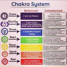 Chakra System…Signs Of Balance & Imbalanced Chakras Chakra System…Signs Of Balance & Imbalanced Chakras Chakra System, Healing Meditation, Mindfulness Meditation, Meditation Music, Meditation Space, Yoga Nature, Zen Yoga, Chakra Cleanse, Les Chakras