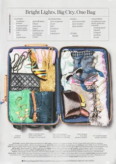 vansgirls:  Peep the Vans Girls Shade Sunglasses in Lucky Magazine's summer packing guide. I've been rocking the Tortoise Shell pair lately. How do you guys pack for quick trips? I have a pretty set system haha. -amanda