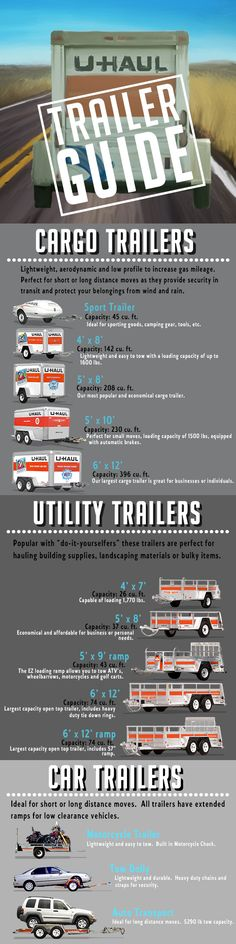 Determine which U-Haul Trailer is best for your next rental with this Trailer Rental Guide.