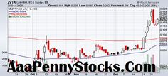 The term penny stocks can be fearsome for some investors. It comes with risks and dangers. Unbelievably, you can make bags of money from #pennystocks.