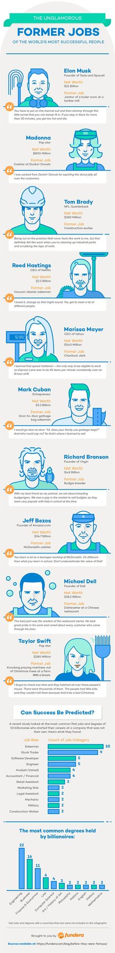 Before They Were Famous: Unglamorous First Jobs Of Successful People - #infographic
