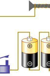 Science Fair: Electromagnet