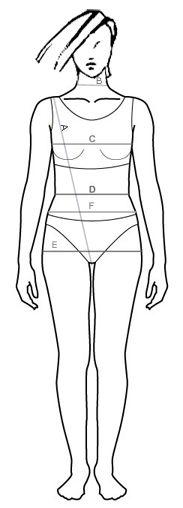 Онлайн-конвертеры единиц измерения • Популярные конвертеры единиц • Размеры женской одежды и обуви • Компактный калькулятор