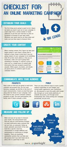 Checklist for a Successful Online Marketing Campaign #Infographic