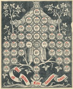 A woodcut depicting the ties between family members in a tree of consanguinity. The illustration, part of a manuscript containing texts on canon law and papal decrees during the reign of Pope Gregory IX (ca. 1170–1241), features a hierarchical breakdown of blood relationships of a given person (possibly a king), who stands behind the tree while holding two of its branches. Superimposed on the traditional composition is a diagrammatic lattice tying together forty-one degrees of relationship.