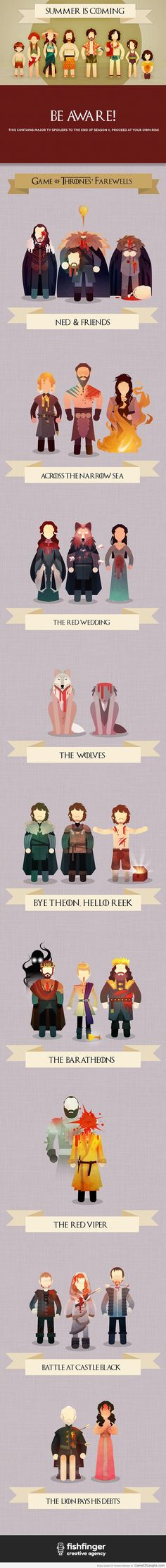 You will love these Game of Thrones farewell illustrations