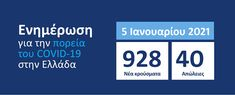ΓΝΩΜΗ ΚΙΛΚΙΣ ΠΑΙΟΝΙΑΣ: Κορωνοϊός (5/1/2021): 928 νέα κρούσματα (15 κρούσμ... Company Logo, Logos, Logo