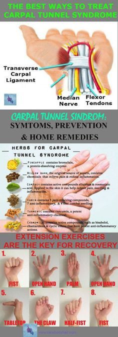 Carpal tunnel syndrome, exercises