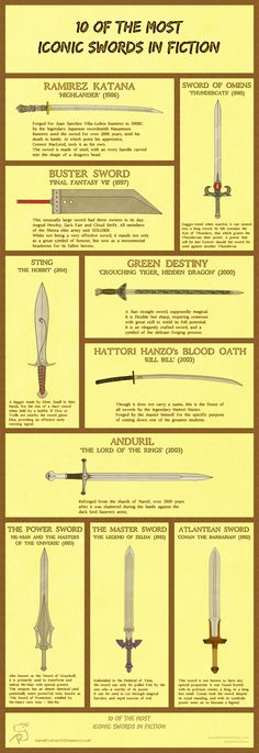 10 of them most iconic swords in fiction