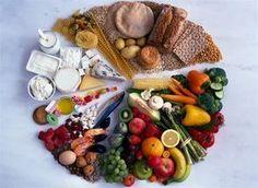 Jak vybírat sacharidy, které tělu prospívají a neškodí postavě - iDNES. Keeping Healthy, Detox, Meal Planning, Ale, Diabetes, Health Fitness, Cheese, Food, Medicine