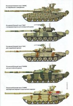 Family of T-90 Tanks