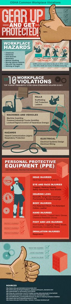 This infographic highlights common workplace hazards and violations and provides tips for safety on the job.